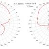 Антенна автомобильная JCA002 GPS 4484